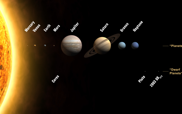 6032x3395 pix. Wallpaper space, planets, sun, graphics, solar system