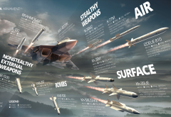 Sukhoi, PAK FA, military aircraft, weapon, missiles, infographics, aviation wallpaper