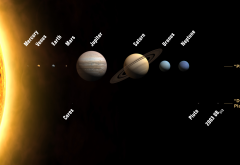 space, planets, sun, graphics, solar system wallpaper